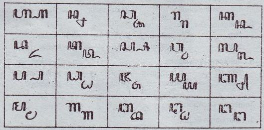 Javanese alphabet
